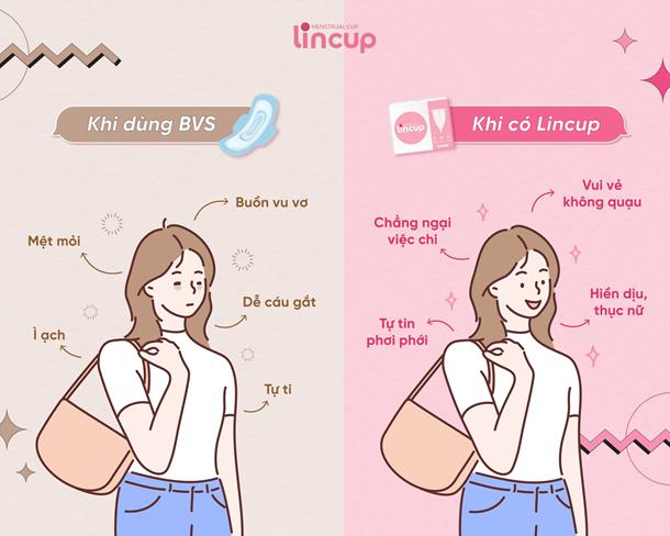 Review chi tiết về cốc nguyệt san Lincup